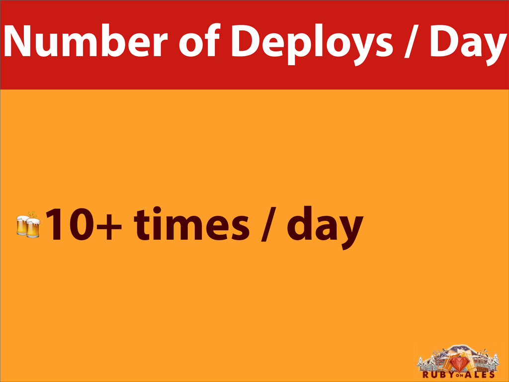 Number of Deploys / Day 10+ times / day