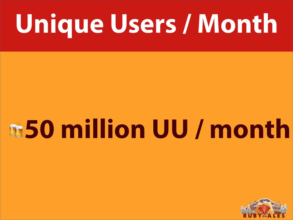 Unique Users / Month 50 million UU / month