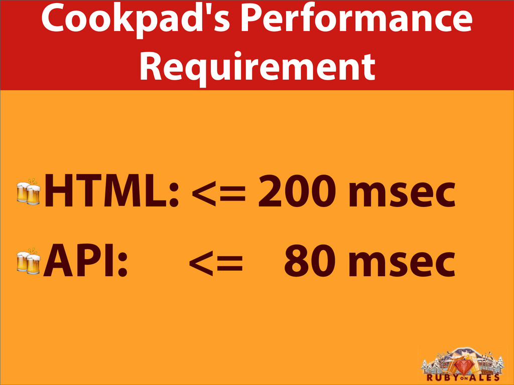Cookpad's Performance Requirement HTML: <= 200 ...