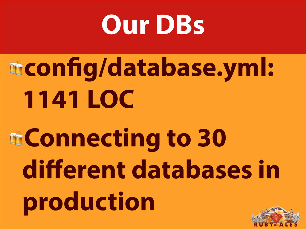 Our DBs con g/database.yml: 1141 LOC Connecting...