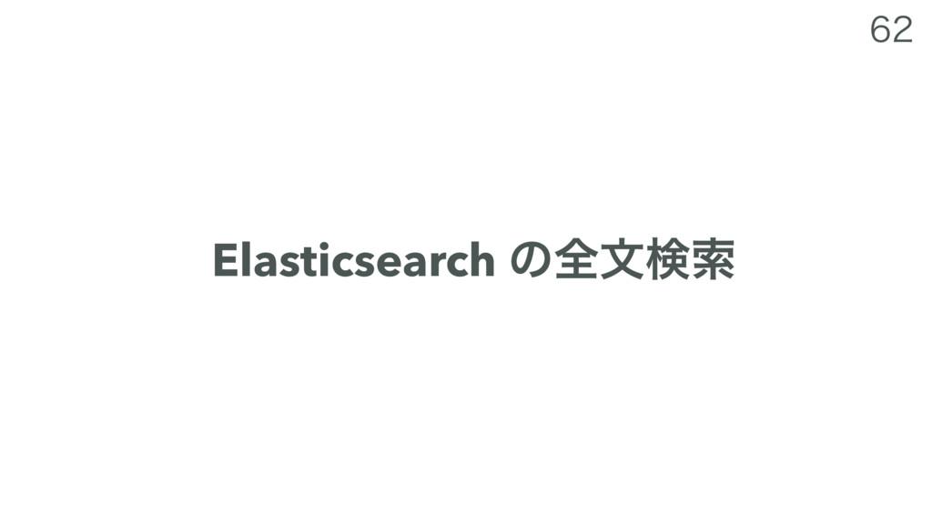 Elasticsearch ͷશจݕࡧ