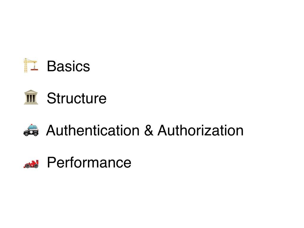 "! Basics "" Structure # Authentication & Authori..."
