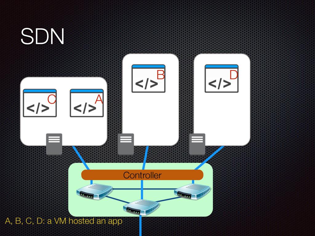 SDN A B C D Controller A, B, C, D: a VM hosted ...