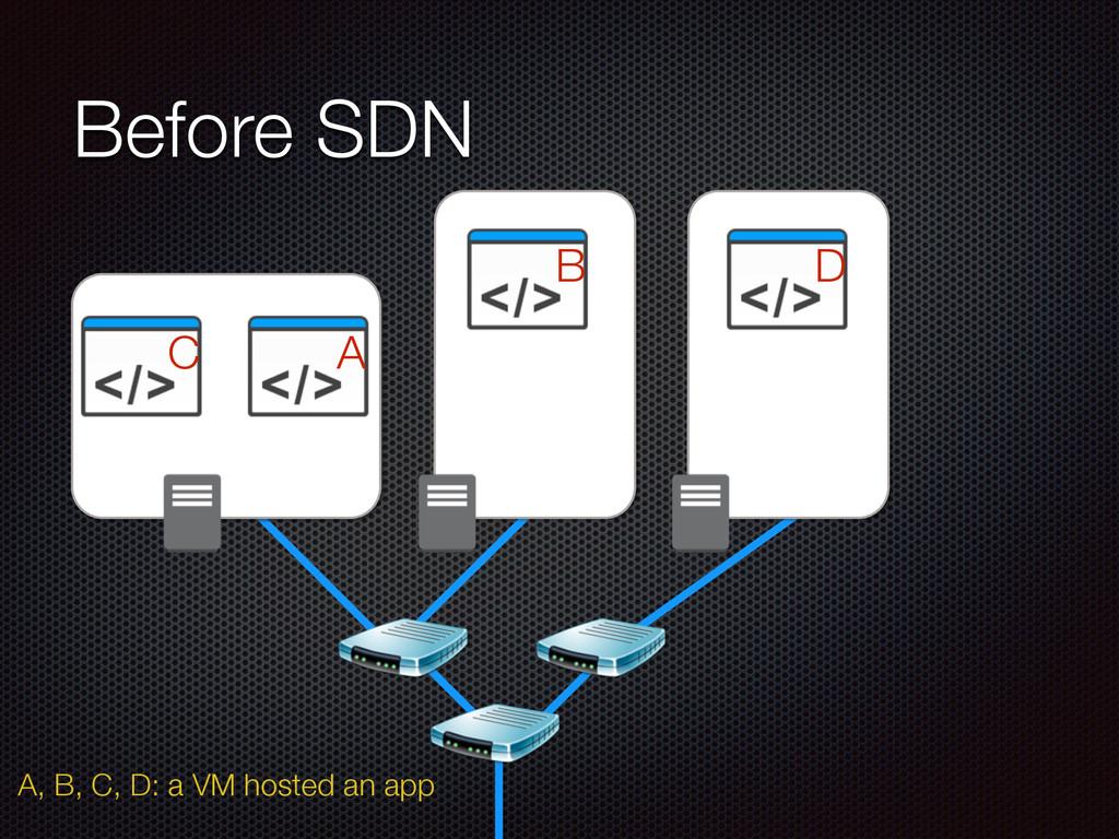 Before SDN B D A C A, B, C, D: a VM hosted an a...