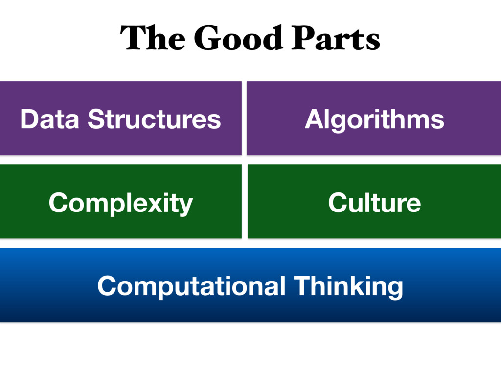 The Good Parts Data Structures Algorithms Compu...