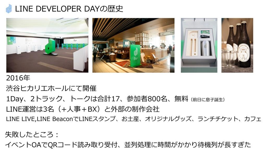 LINE DEVELOPER DAYの歴史 2016年 渋⾕ヒカリエホールにて開催 1Day...