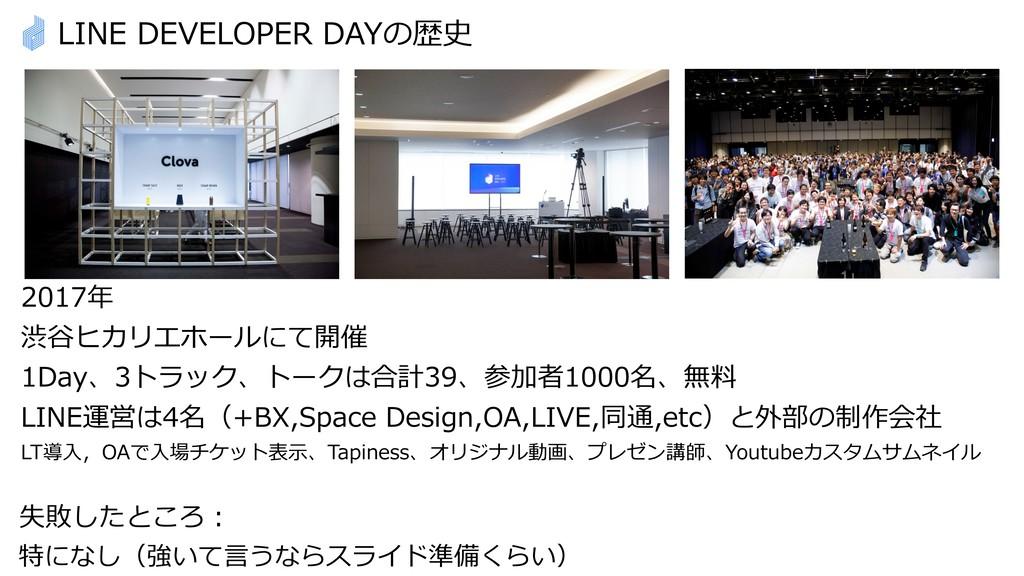 LINE DEVELOPER DAYの歴史 2017年 渋⾕ヒカリエホールにて開催 1Day...