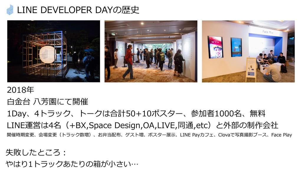 LINE DEVELOPER DAYの歴史 2018年 ⽩⾦台 ⼋芳園にて開催 1Day、4...