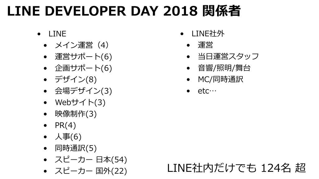 LINE DEVELOPER DAY 2018 関係者 • LINE • メイン運営(4) •...