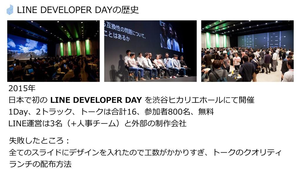 LINE DEVELOPER DAYの歴史 2015年 ⽇本で初の LINE DEVELOPE...