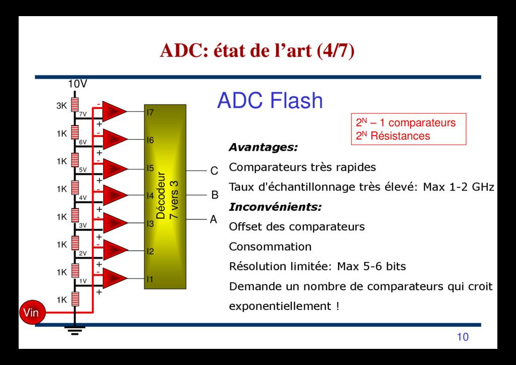 2N – 1 comparateurs 2N Résistances ADC Flash 10...
