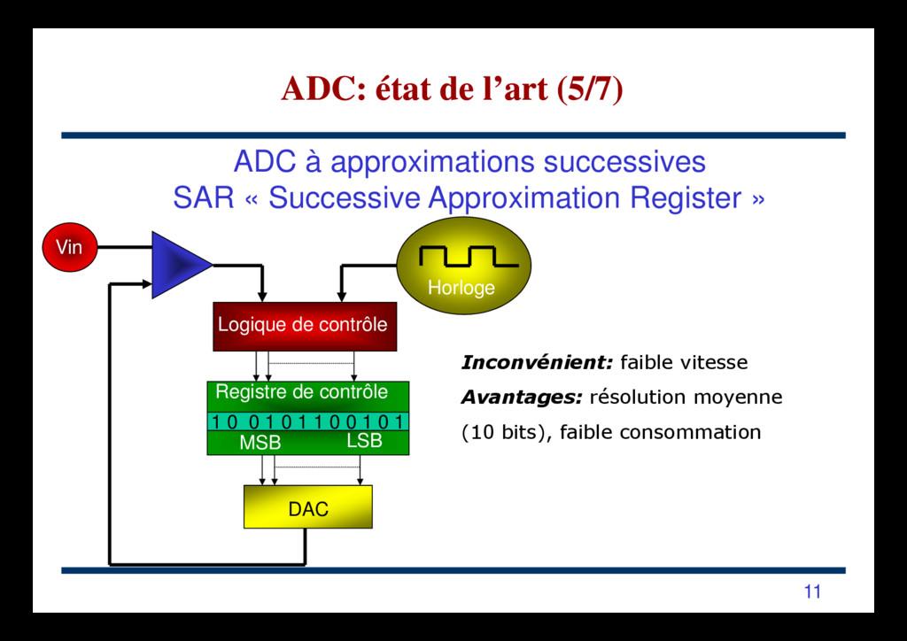 ADC à approximations successives SAR « Successi...