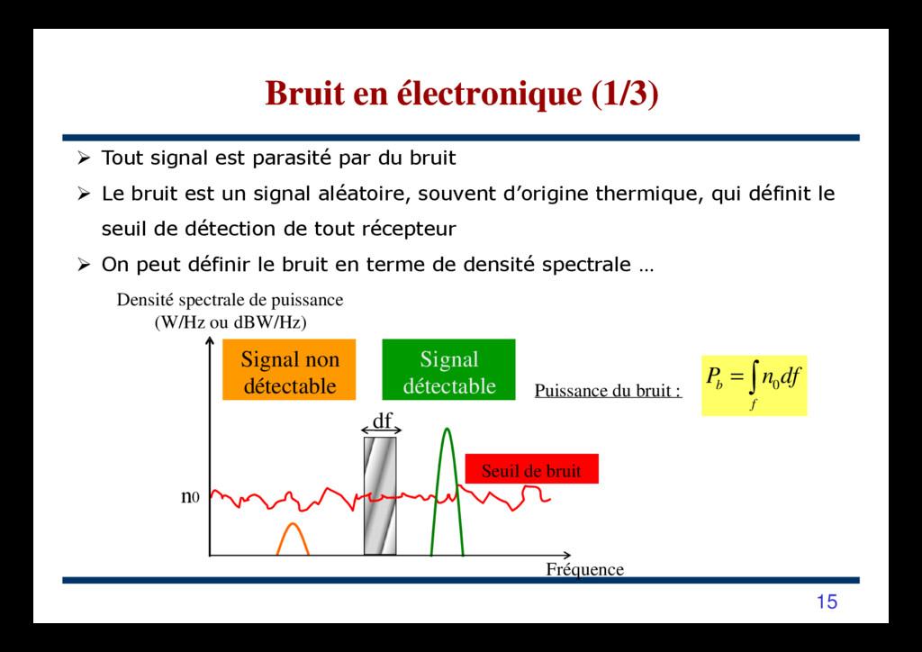 Bruit en électronique (1/3) Bruit en électroniq...