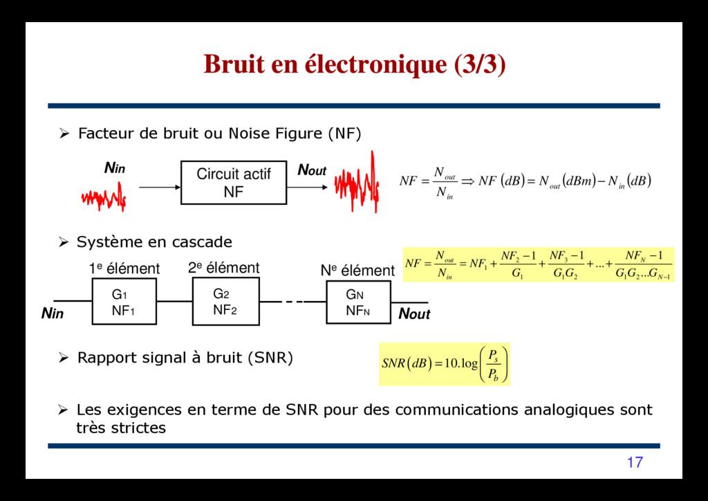 Facteur de bruit ou Noise Figure (NF) Circuit a...
