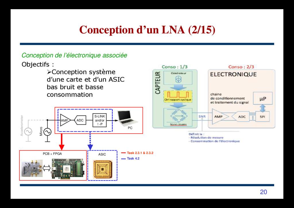 Conception de l'électronique associée Objectifs...