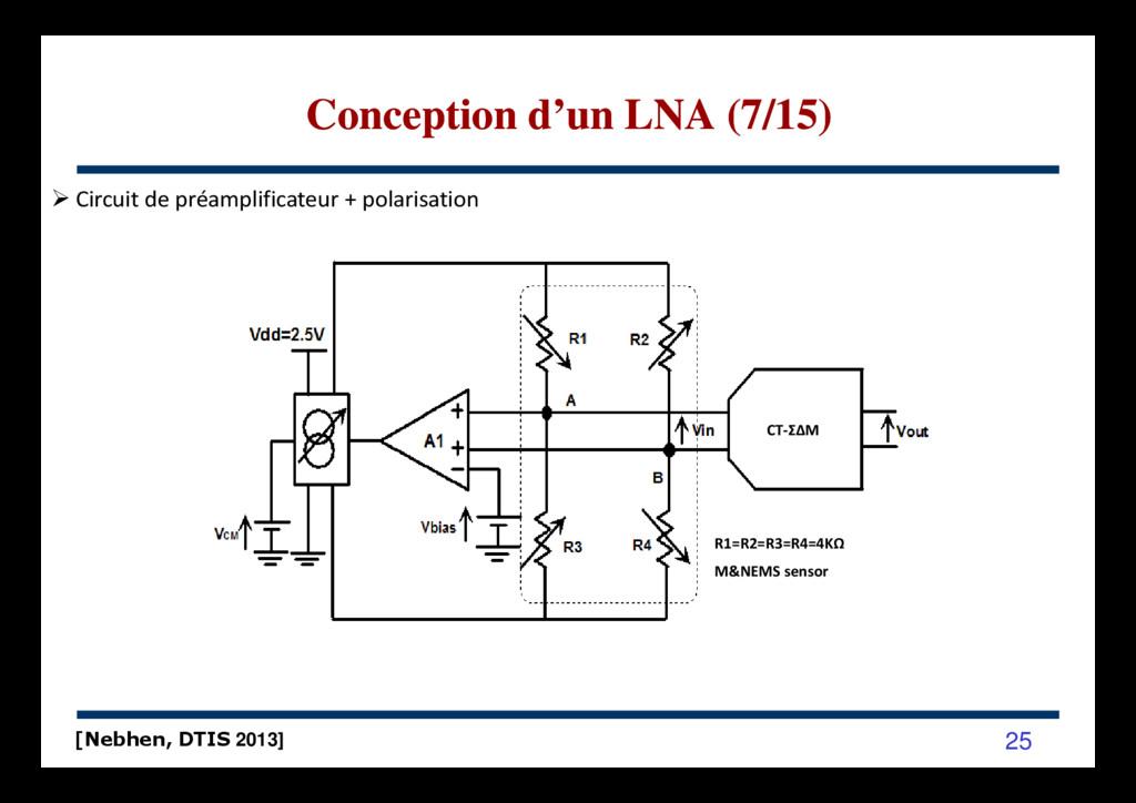 Conception d'un LNA (7/15) Conception d'un LNA ...