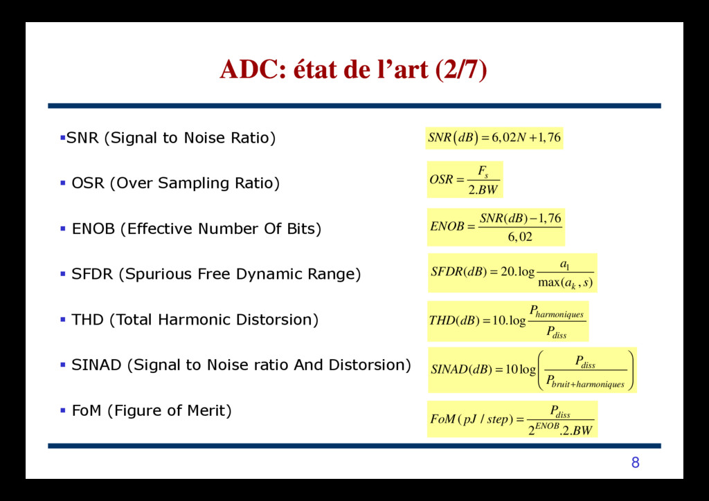 SNR (Signal to Noise Ratio) OSR (Over Sampling ...