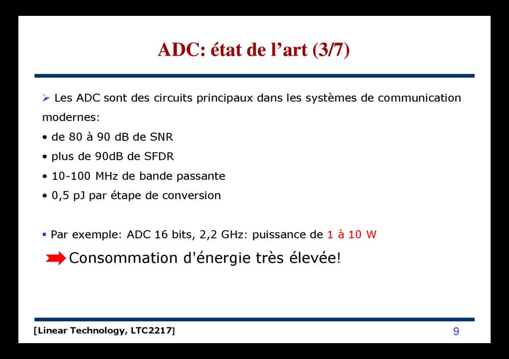 Les ADC sont des circuits principaux dans les s...