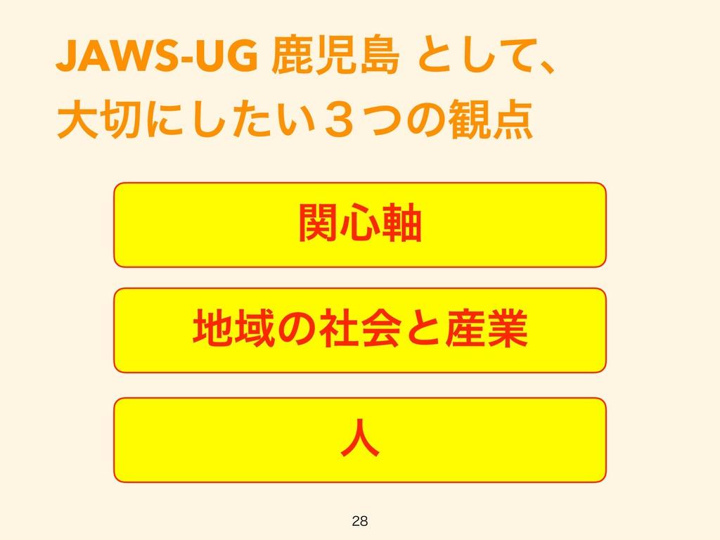 JAWS-UG ࣛౡ ͱͯ͠ɺ େʹ͍ͨ̏ͭ͠ͷ؍  ؔ৺࣠ Ҭͷࣾձͱۀ ਓ