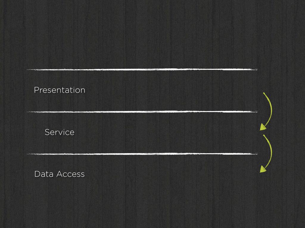 Presentation Service Data Access