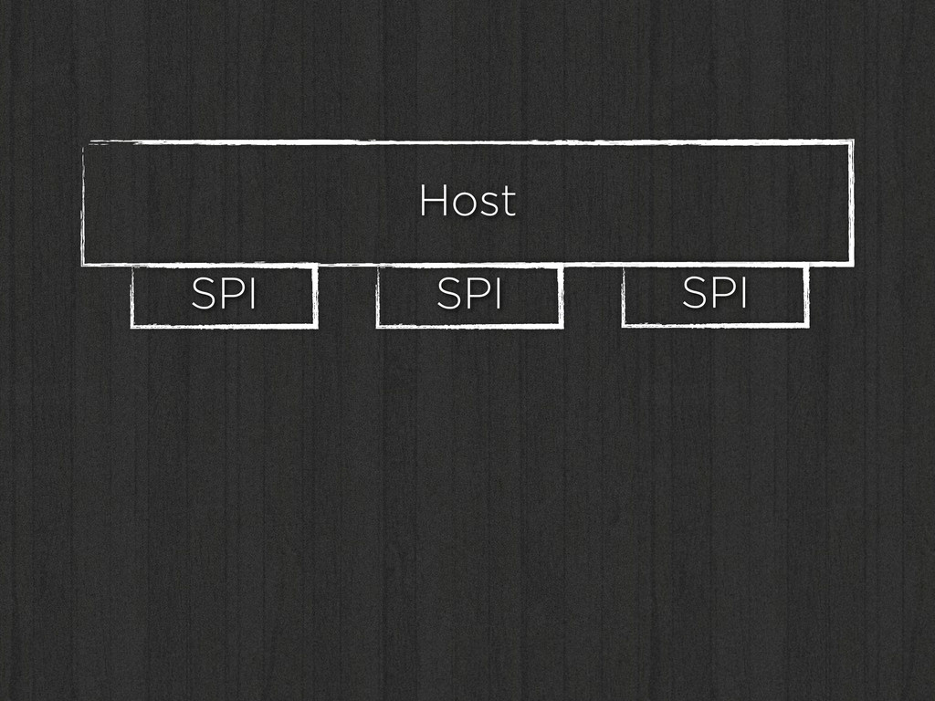 Host SPI SPI SPI