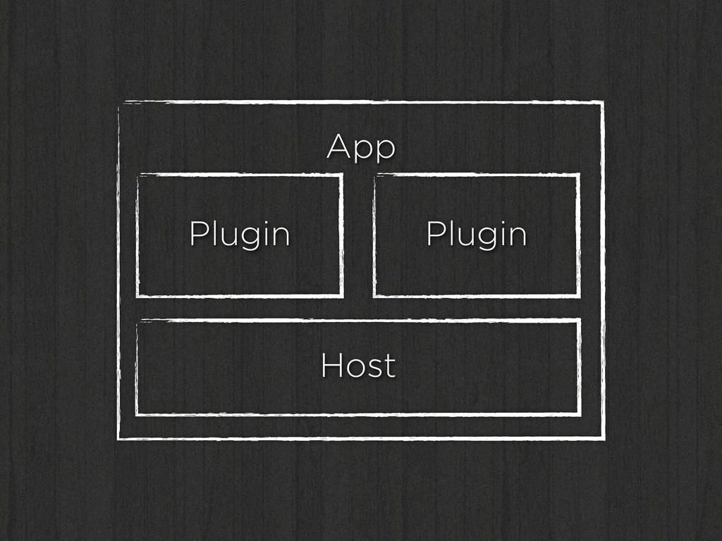 Host Plugin Plugin App