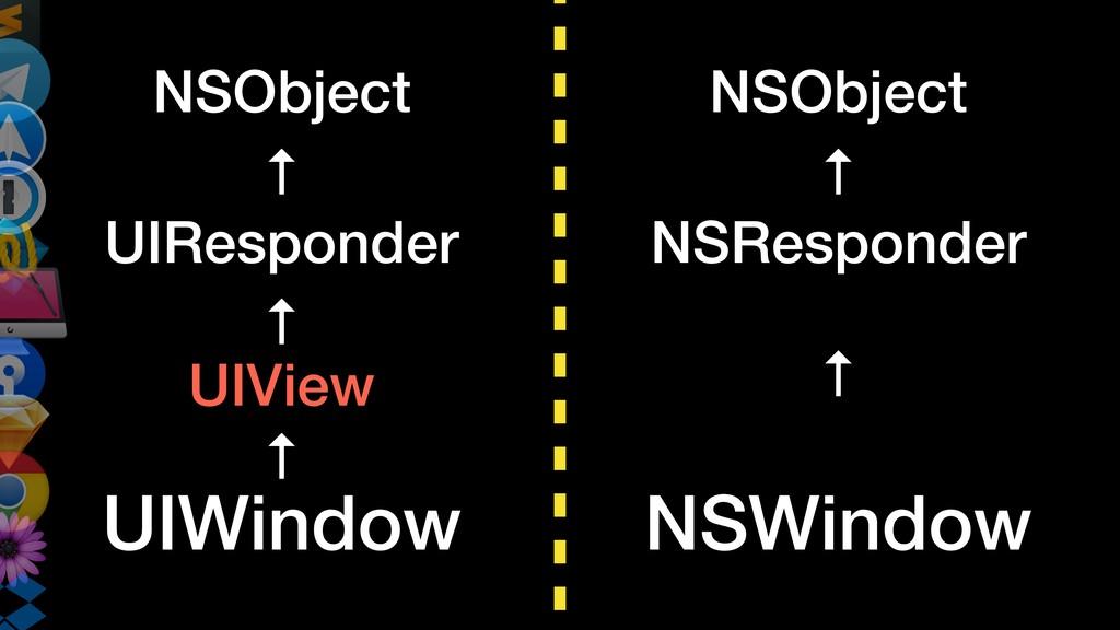 UIWindow NSWindow ↑ UIResponder ↑ NSObject UIVi...