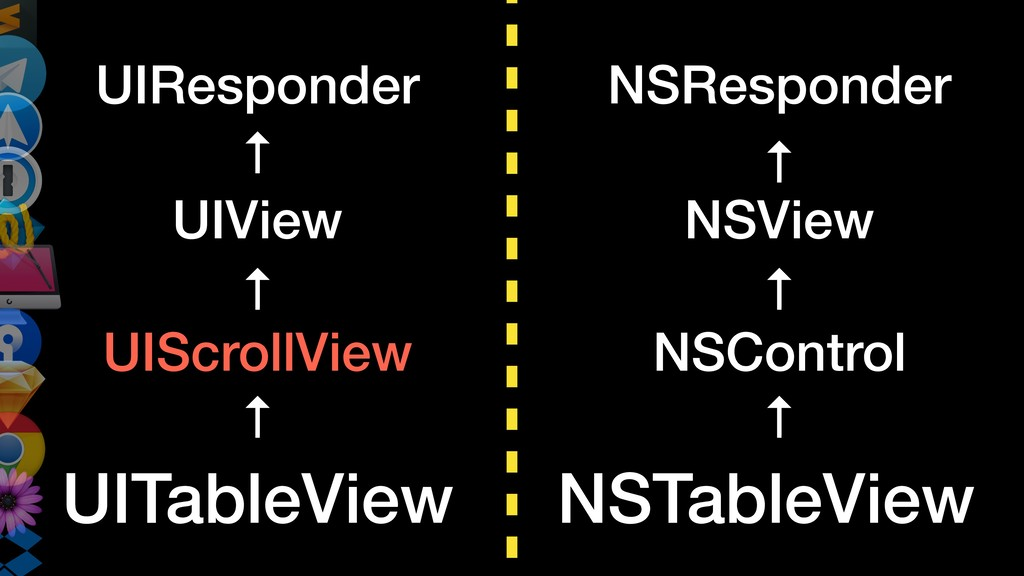 UITableView NSTableView UIScrollView UIView UIR...