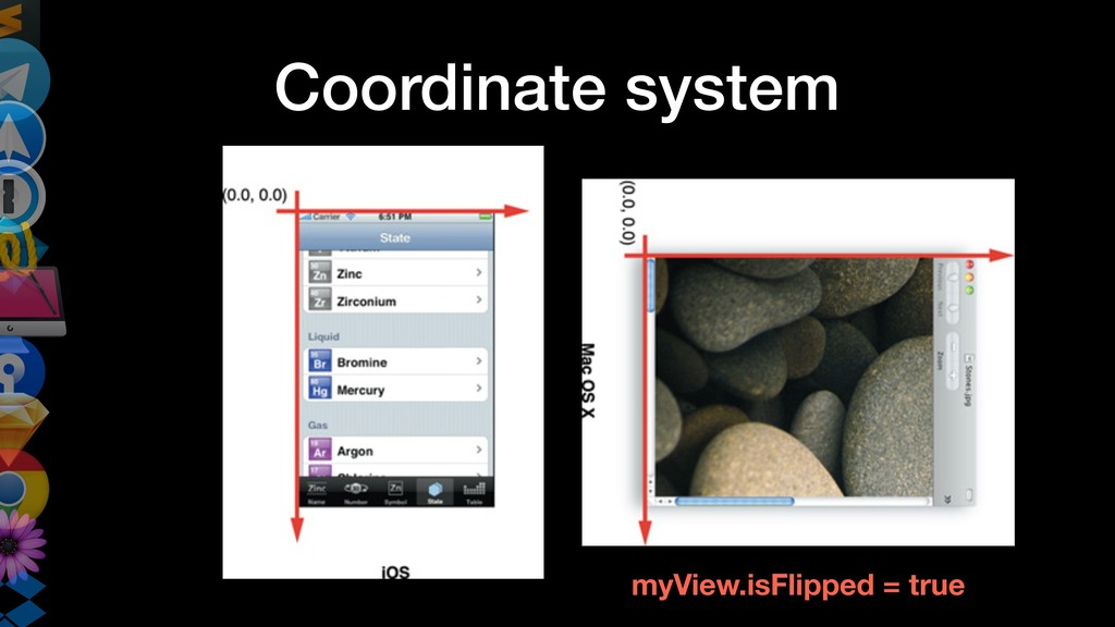 Coordinate system myView.isFlipped = true