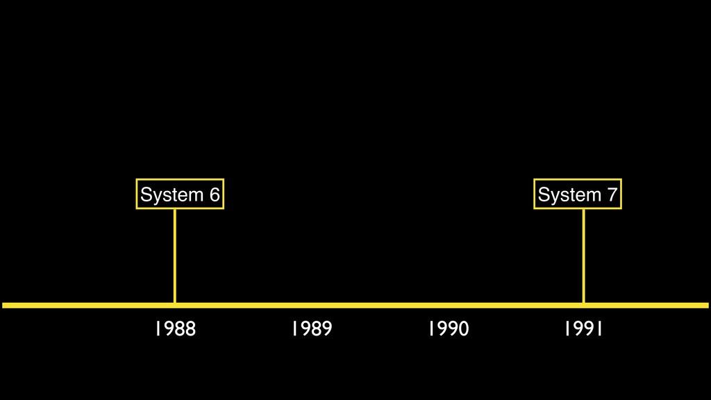 1988 1989 1990 1991 System 6 System 7