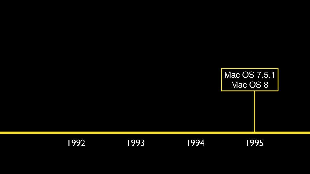 1992 1993 1994 1995 Mac OS 7.5.1 Mac OS 8