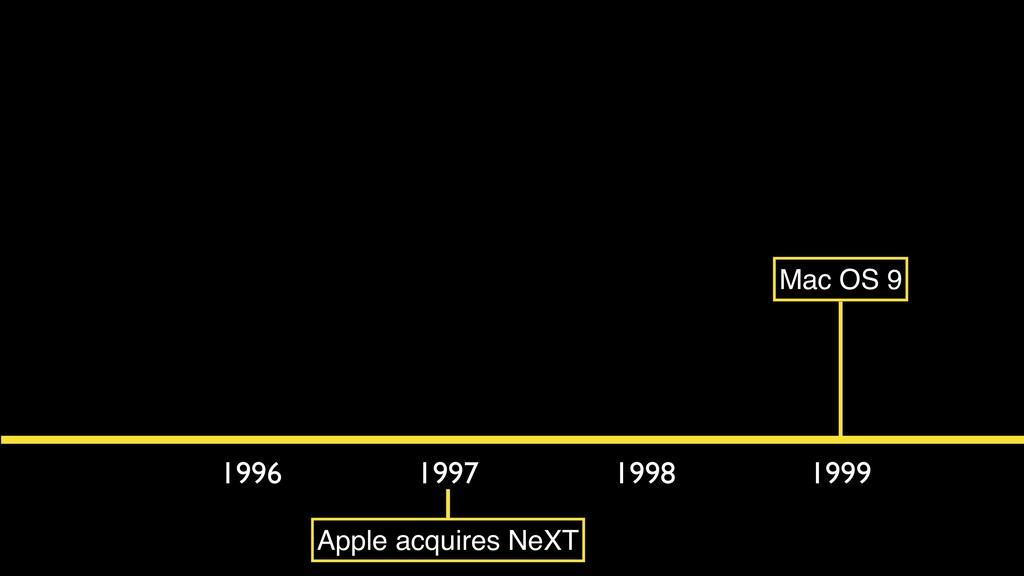 1996 1997 1998 1999 Apple acquires NeXT Mac OS 9