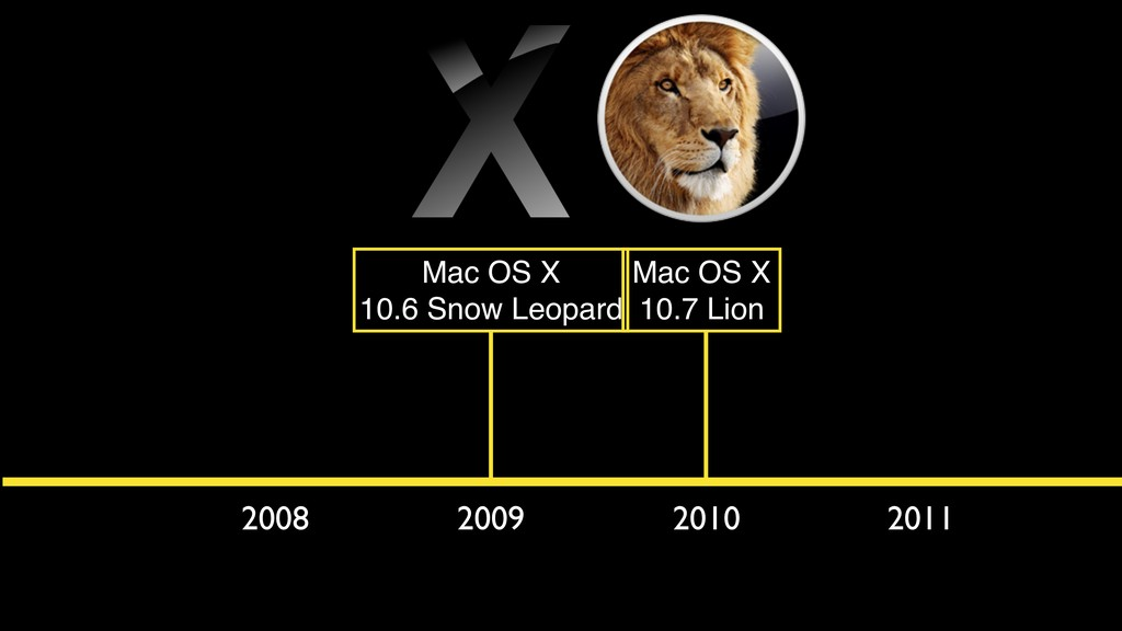 2008 2009 2010 2011 Mac OS X 10.6 Snow Leopard ...