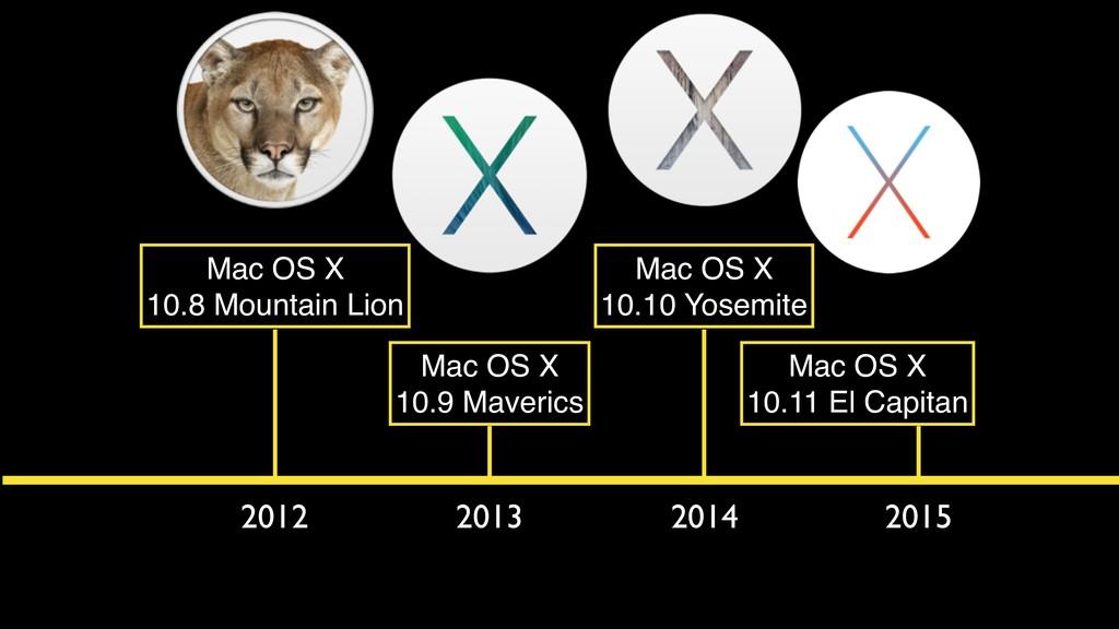 2012 2013 2014 2015 Mac OS X 10.8 Mountain Lion...