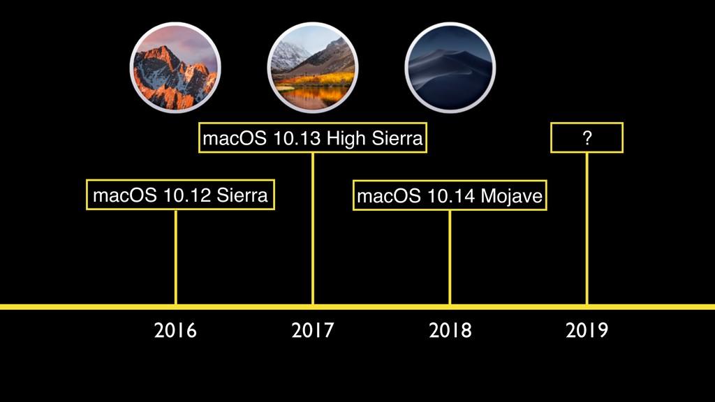 2016 2017 2018 2019 macOS 10.12 Sierra macOS 10...