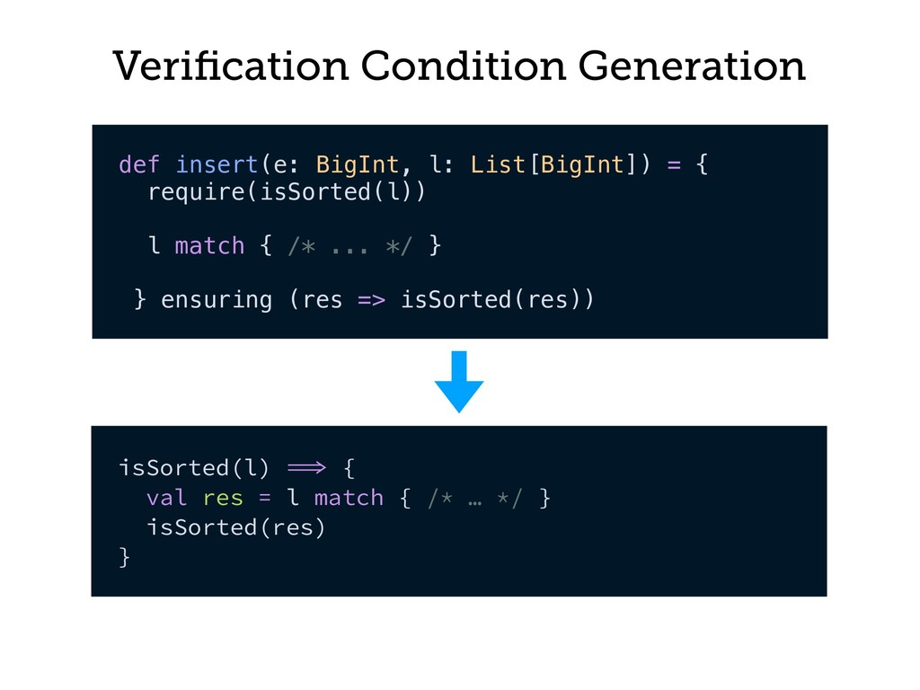 Verification Condition Generation def insert(e: ...