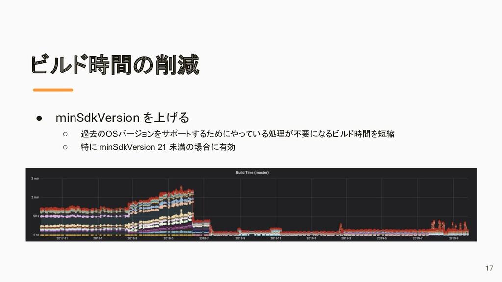 ビルド時間の削減 ● minSdkVersion を上げる ○ 過去のOSバージョンをサポート...