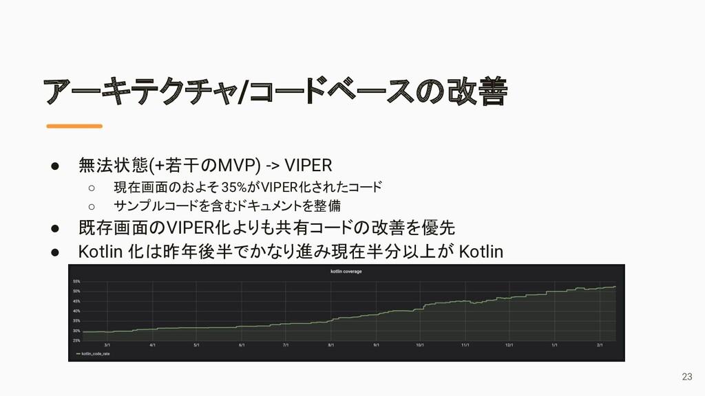 アーキテクチャ/コードベースの改善 ● 無法状態(+若干のMVP) -> VIPER ○ 現在...