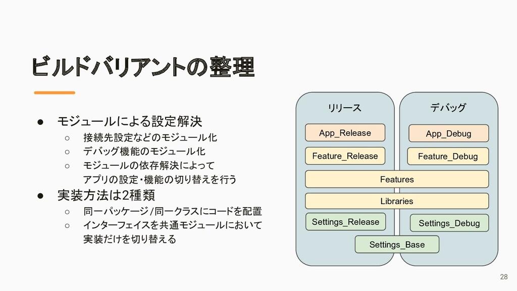 リリース デバッグ ビルドバリアントの整理 ● モジュールによる設定解決 ○ 接続先設定などの...