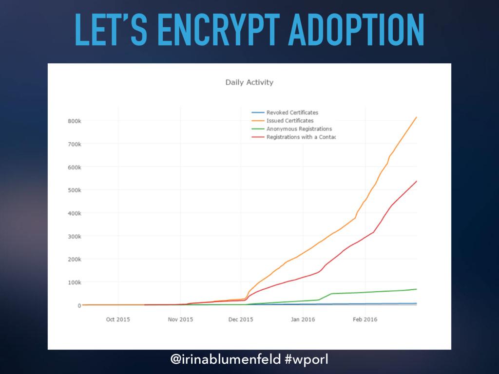 LET'S ENCRYPT ADOPTION @irinablumenfeld #wporl