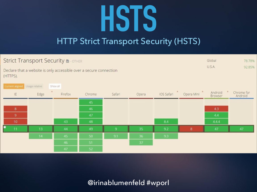 HSTS HTTP Strict Transport Security (HSTS) @iri...