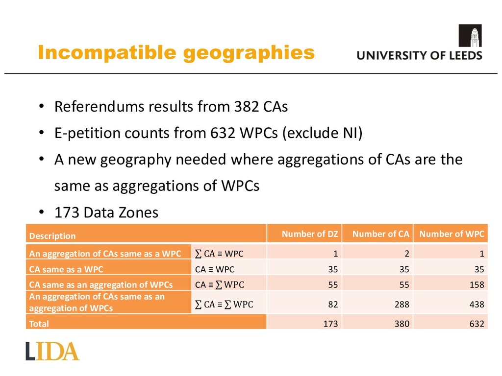 Incompatible geographies • Referendums results ...