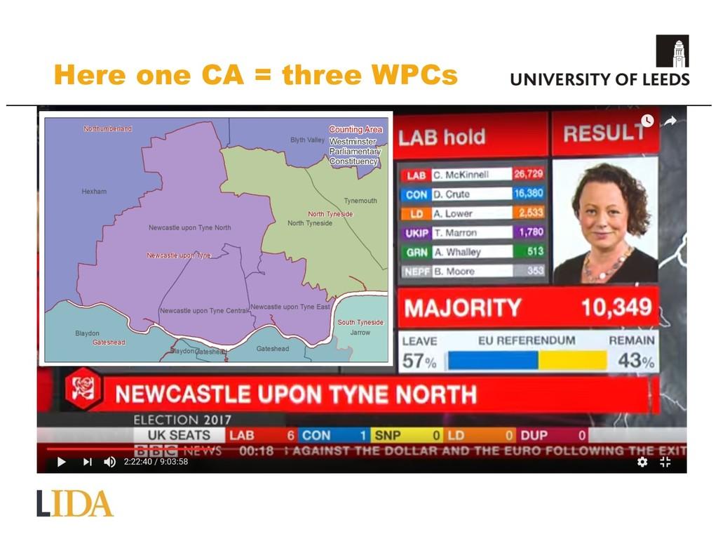 Here one CA = three WPCs