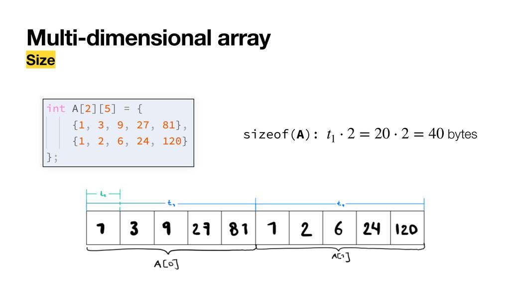 Multi-dimensional array Size sizeof(A): bytes t...