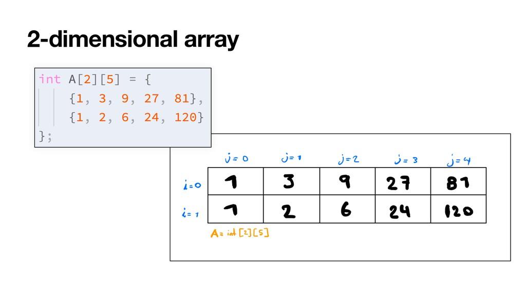 2-dimensional array