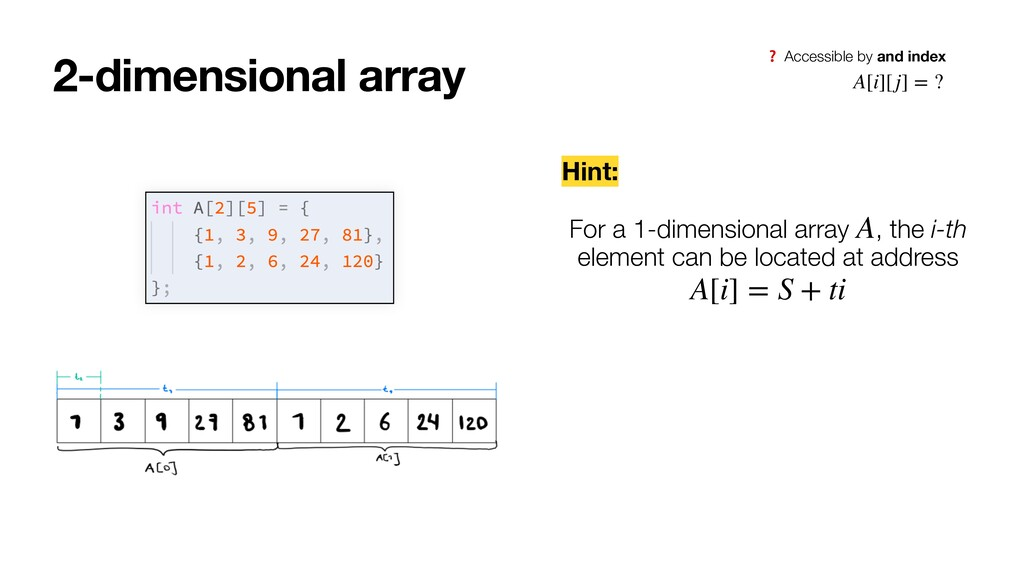 2-dimensional array ❓ Accessible by and index A...