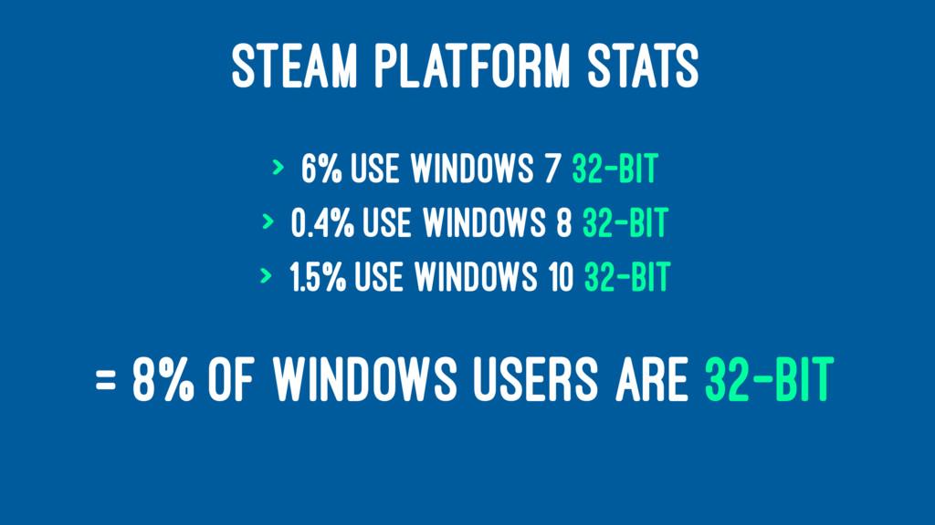 STEAM PLATFORM STATS > 6% use Windows 7 32-bit ...
