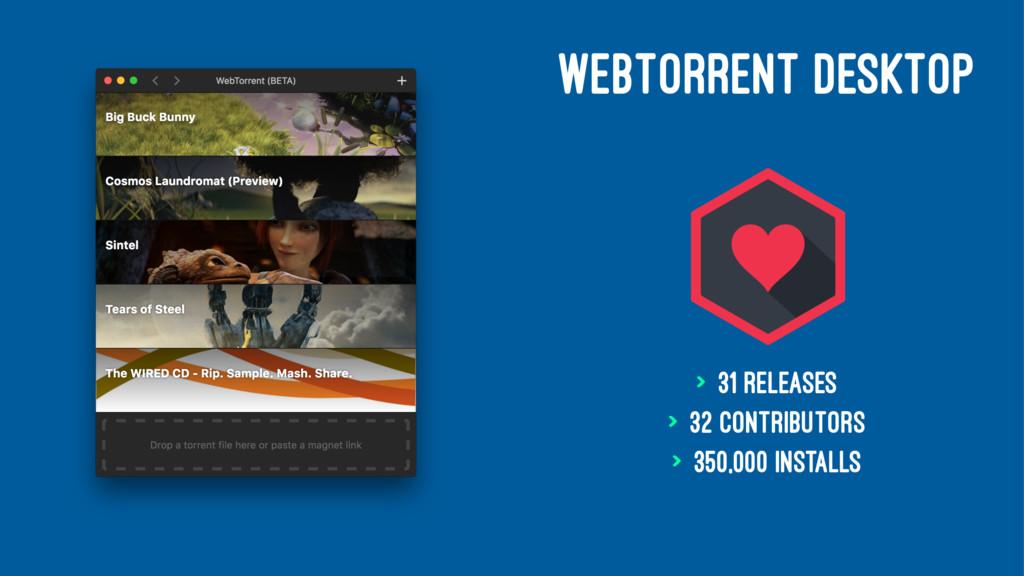 WEBTORRENT DESKTOP > 31 releases > 32 contribut...