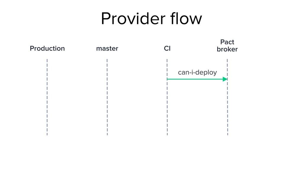 Provider flow