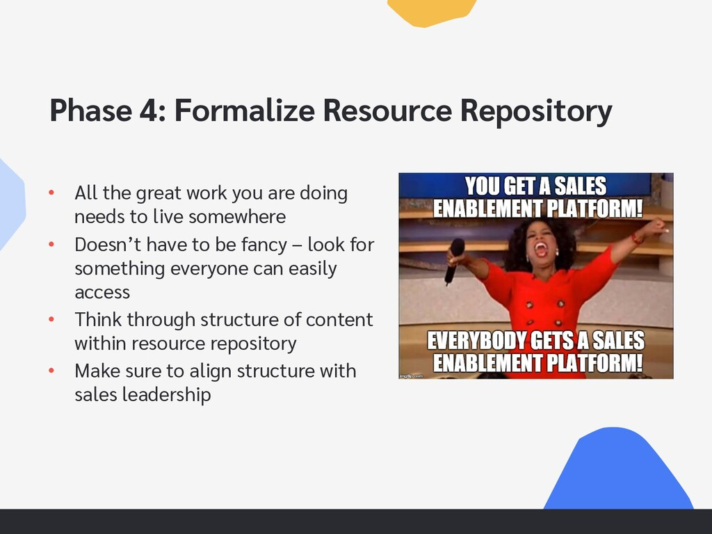 Phase 4: Formalize Resource Repository • All th...